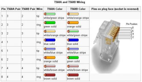 T568a Rj45 Wiring Diagram Wiring Diagrams Schematics