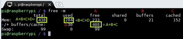 linux-free-m-2